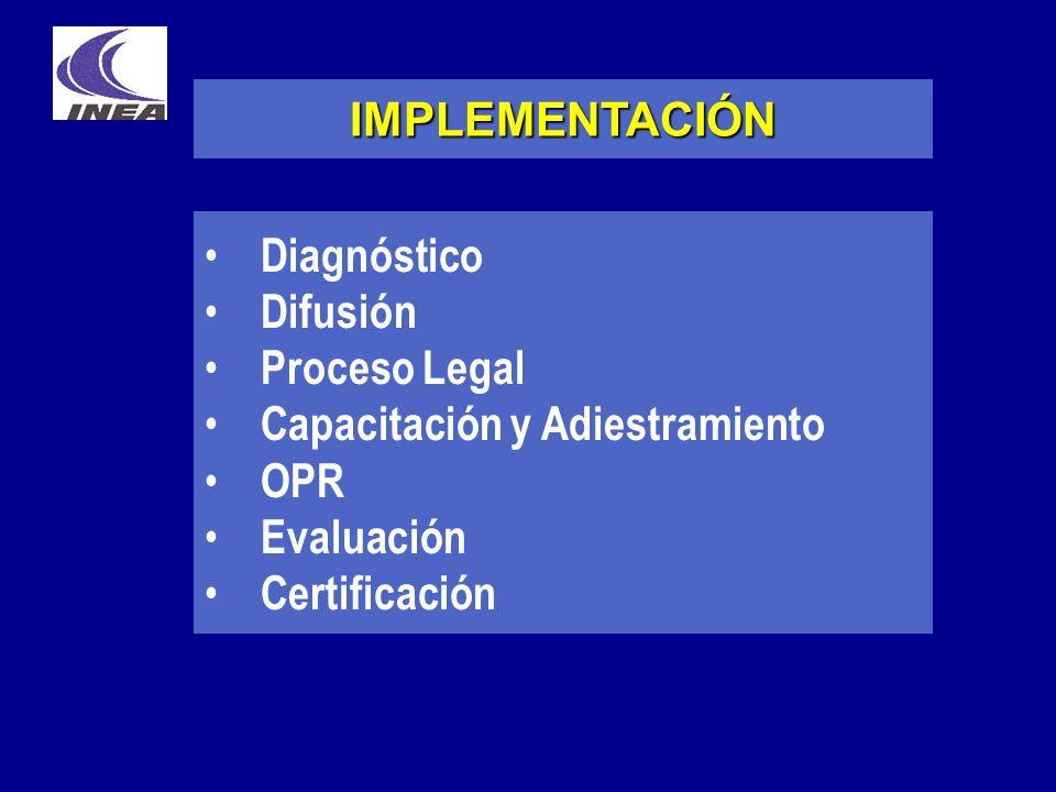 IMPLEMENTACIÓN Diagnóstico. Difusión. Proceso Legal. Capacitación y Adiestramiento. OPR. Evaluación.