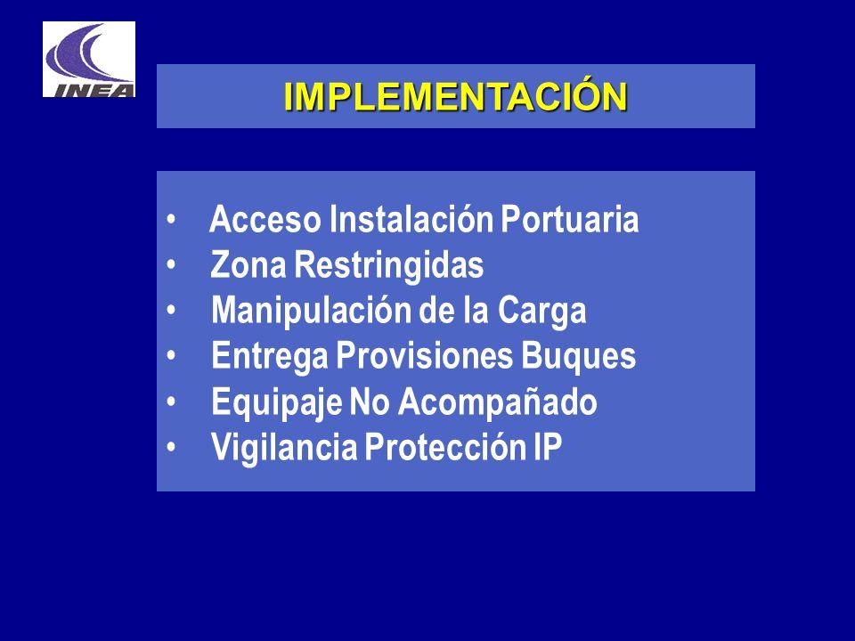 IMPLEMENTACIÓNAcceso Instalación Portuaria. Zona Restringidas. Manipulación de la Carga. Entrega Provisiones Buques.