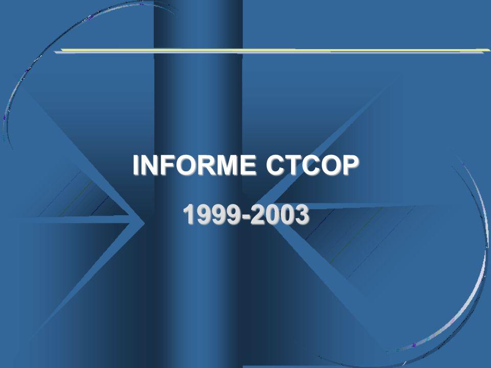 INFORME CTCOP 1999-2003 Me es grato presentarles el Informe del CTCOP desde su creación a la fecha.