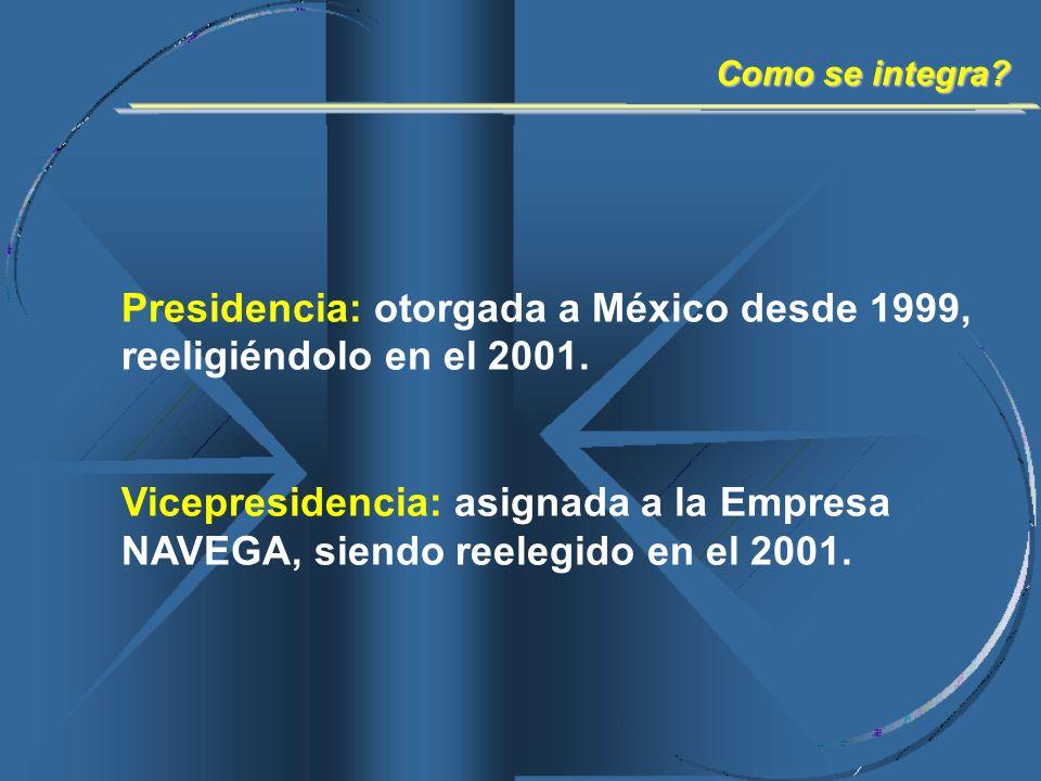 Presidencia: otorgada a México desde 1999, reeligiéndolo en el 2001.