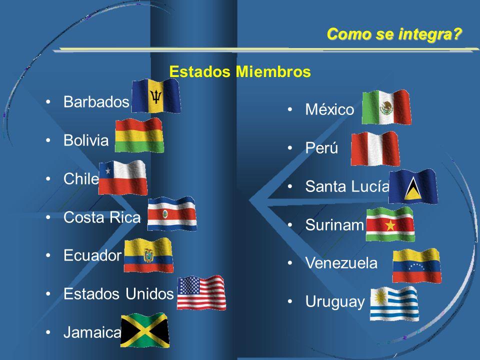 Como se integra Estados Miembros Barbados México Bolivia Perú Chile