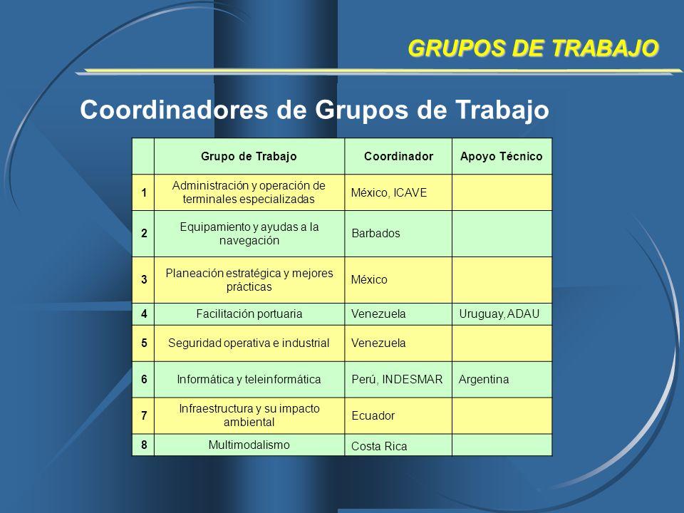 Coordinadores de Grupos de Trabajo