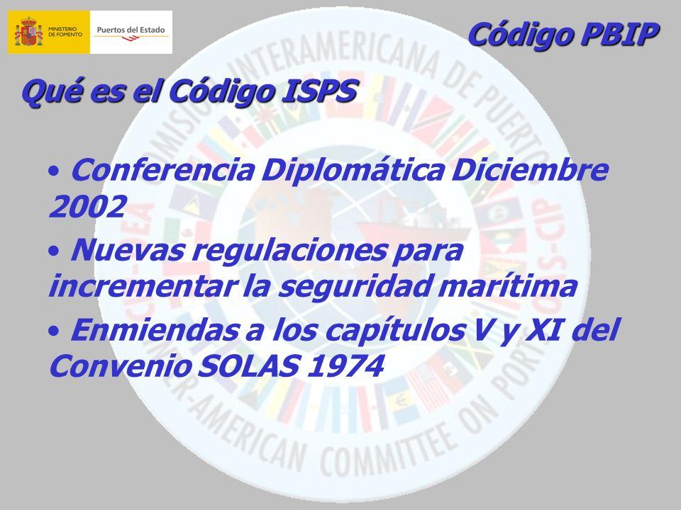 Código PBIP Qué es el Código ISPS. Conferencia Diplomática Diciembre 2002. Nuevas regulaciones para incrementar la seguridad marítima.