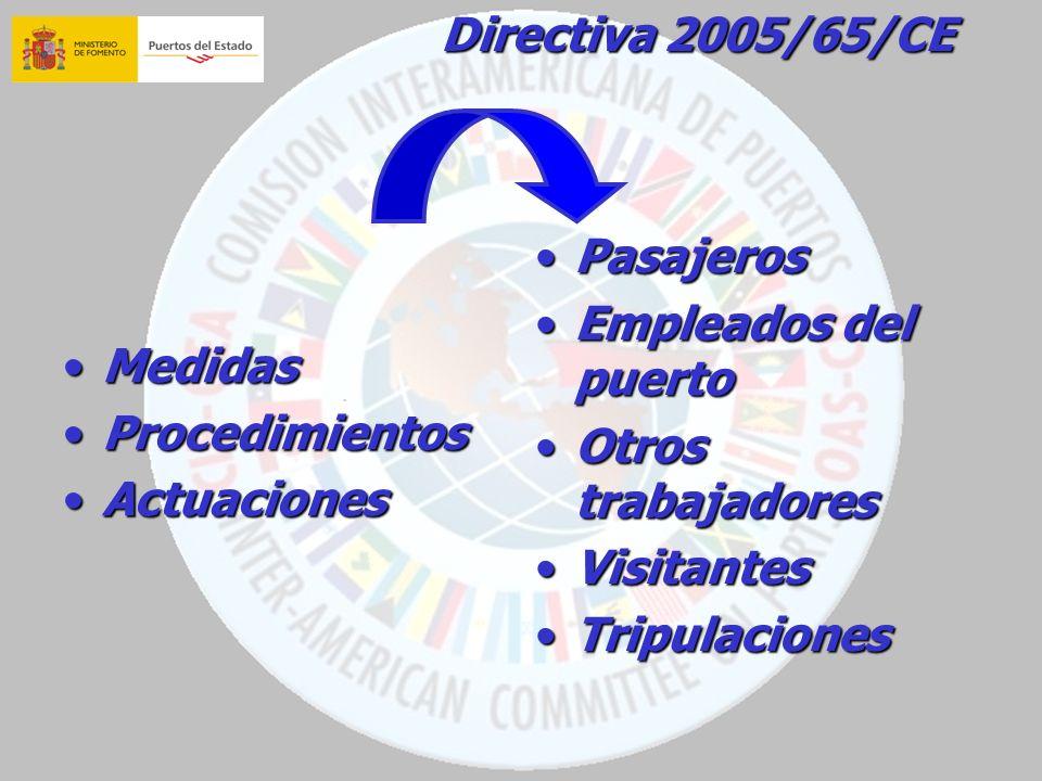 Directiva 2005/65/CE Pasajeros. Empleados del puerto. Otros trabajadores. Visitantes. Tripulaciones.