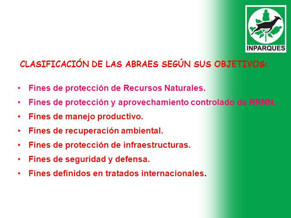 Fines de protección de Recursos Naturales.