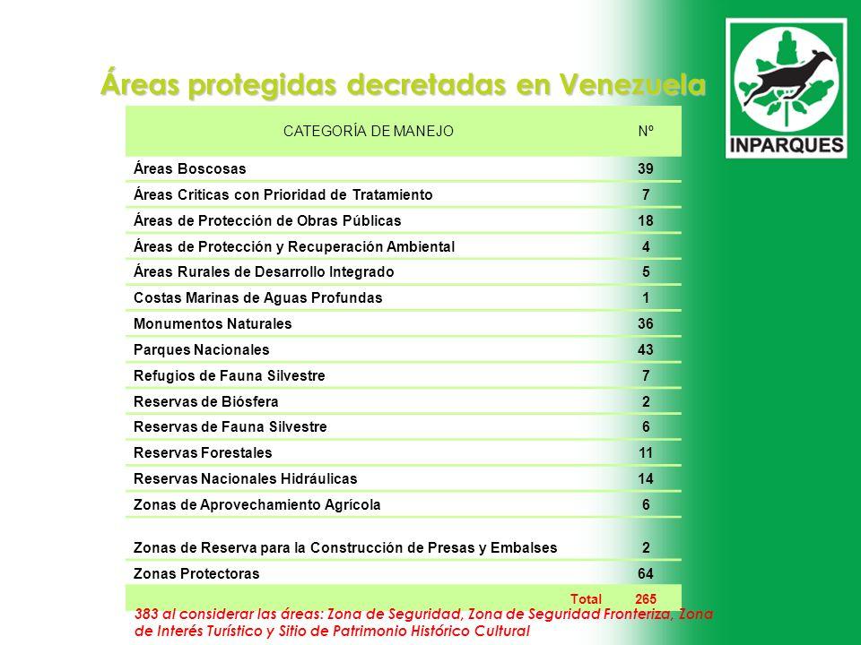 Áreas protegidas decretadas en Venezuela
