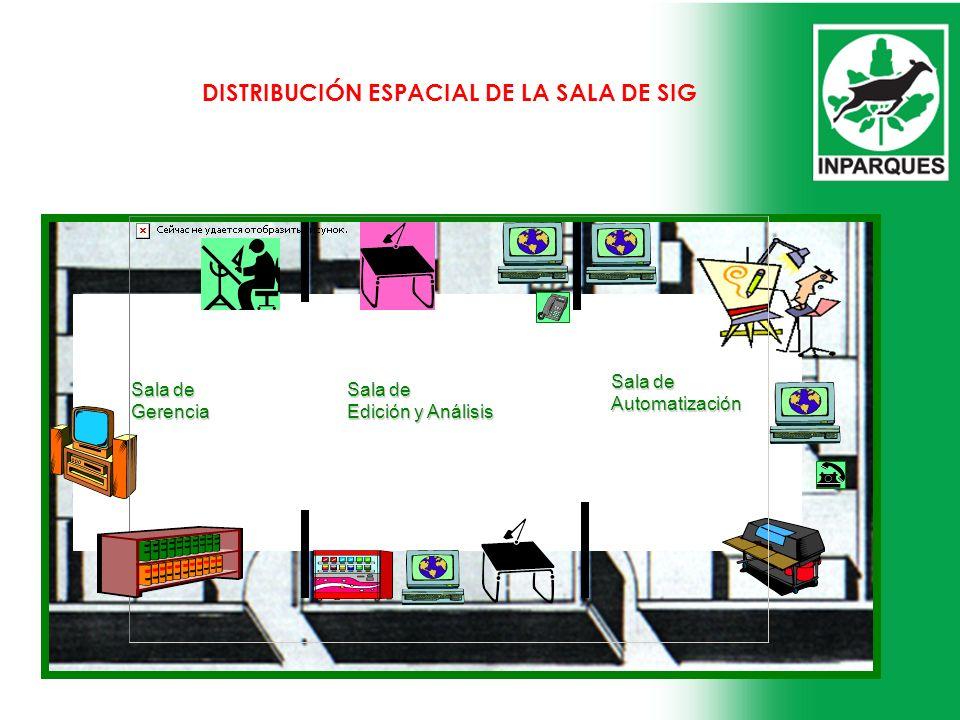 DISTRIBUCIÓN ESPACIAL DE LA SALA DE SIG