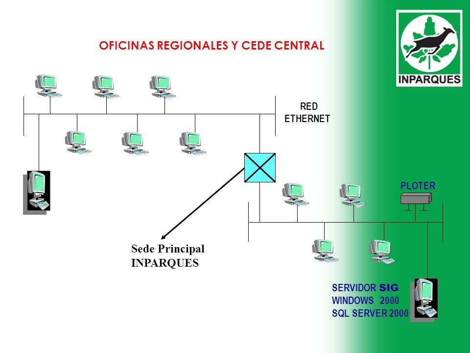 OFICINAS REGIONALES Y CEDE CENTRAL