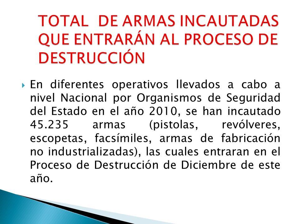 TOTAL DE ARMAS INCAUTADAS QUE ENTRARÁN AL PROCESO DE DESTRUCCIÓN