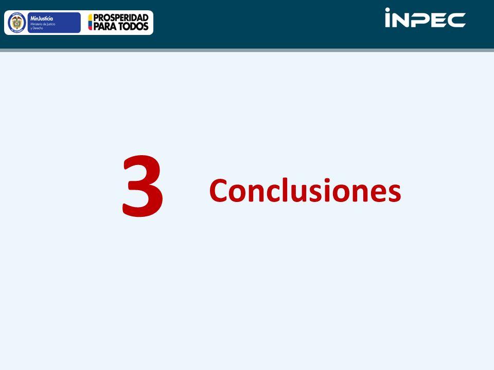 3 Conclusiones