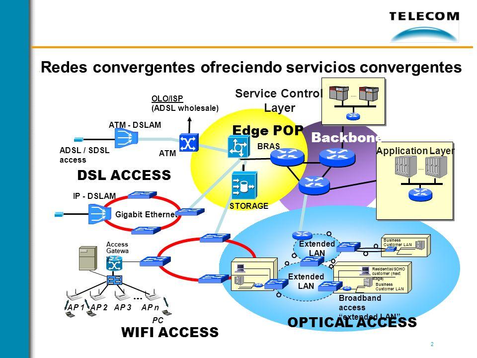Redes convergentes ofreciendo servicios convergentes