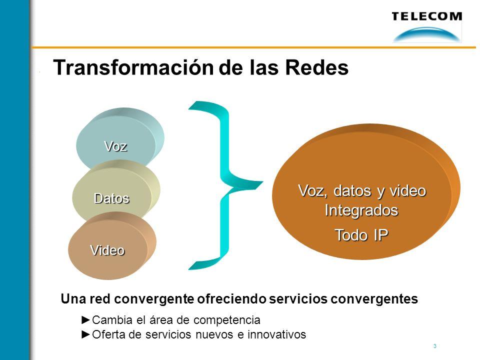 Una red convergente ofreciendo servicios convergentes