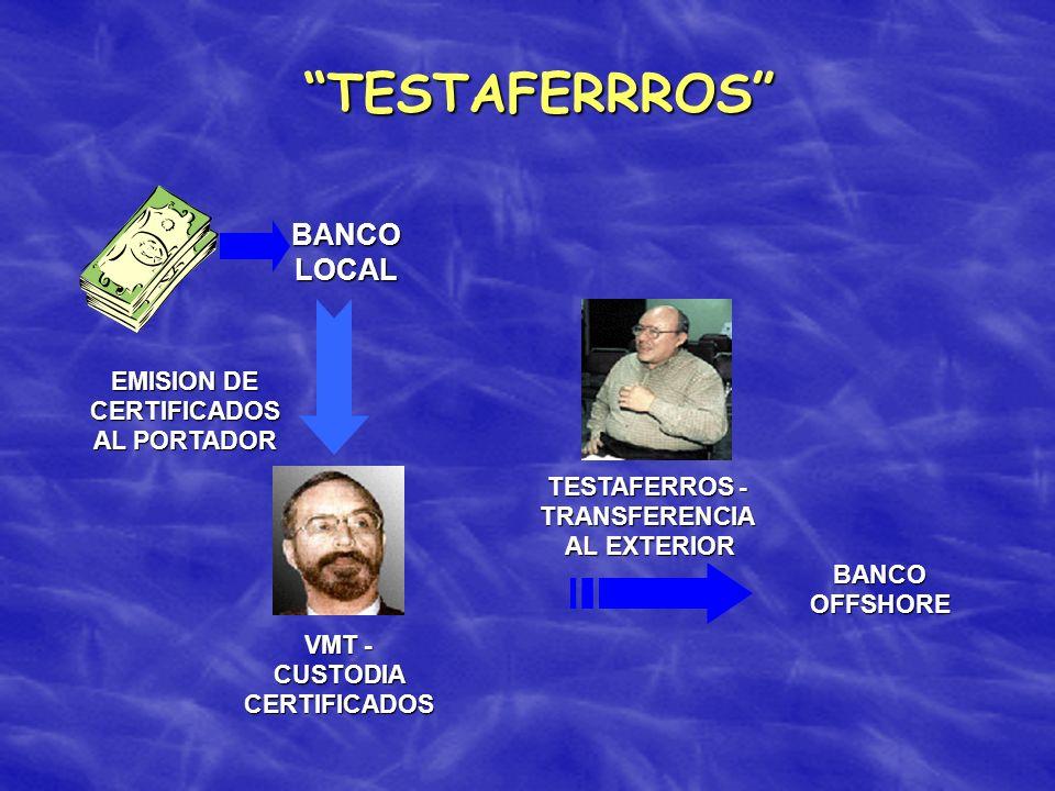 EMISION DE CERTIFICADOS AL PORTADOR TESTAFERROS - TRANSFERENCIA