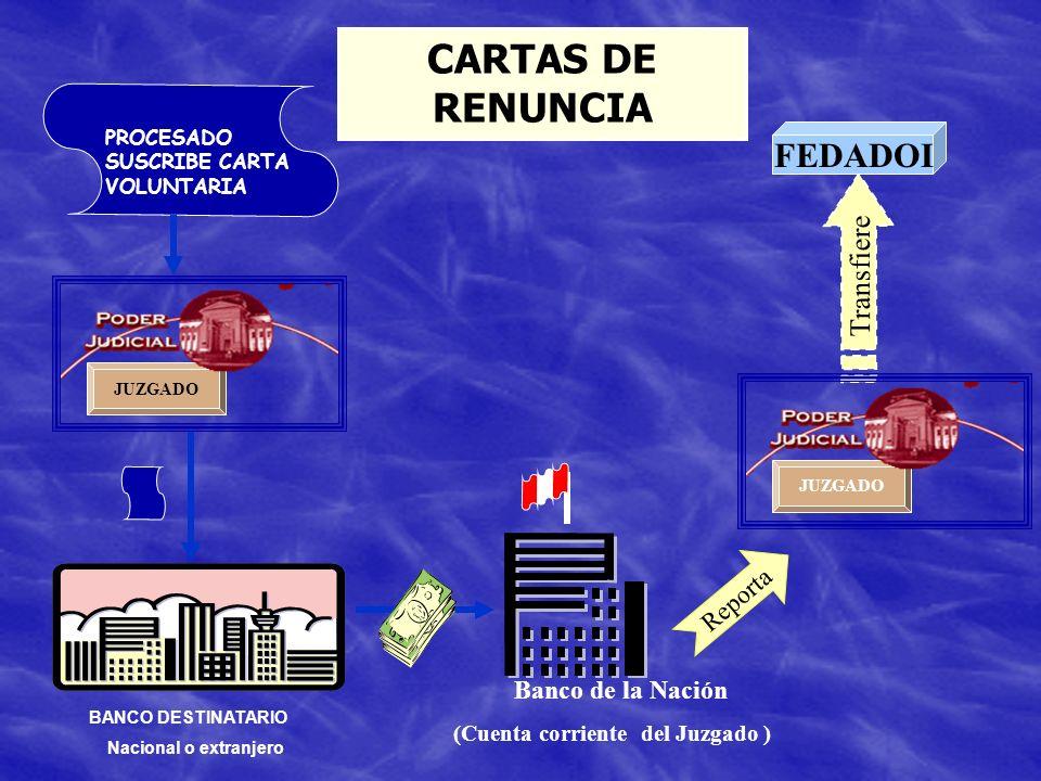 CARTAS DE RENUNCIA FEDADOI Transfiere Reporta Banco de la Nación