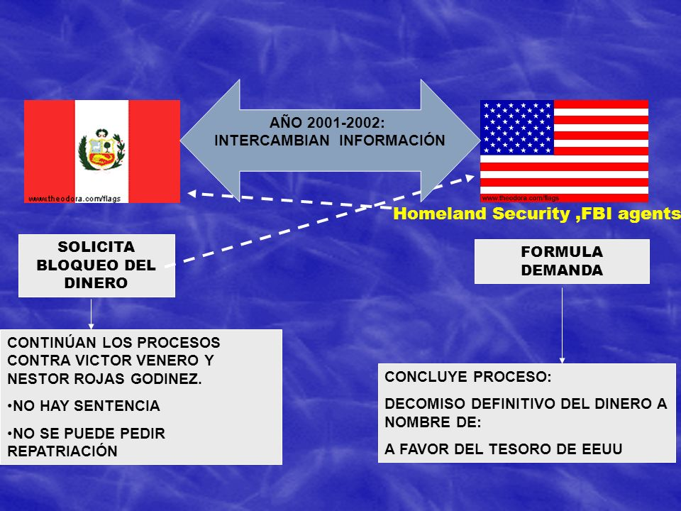 INTERCAMBIAN INFORMACIÓN SOLICITA BLOQUEO DEL DINERO