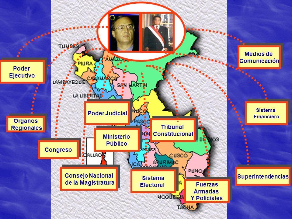 Medios de Comunicación Poder Ejecutivo Poder Judicial Organos
