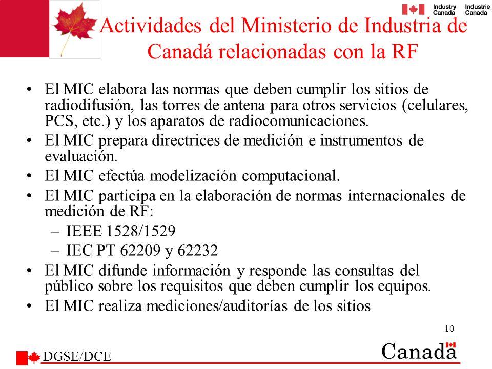 Actividades del Ministerio de Industria de Canadá relacionadas con la RF