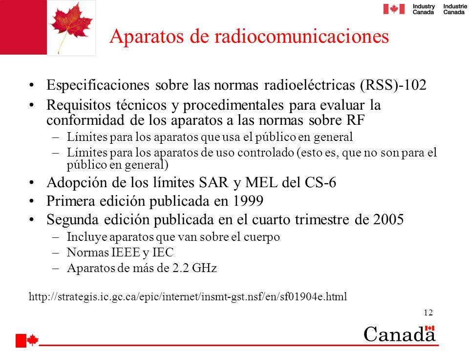 Aparatos de radiocomunicaciones