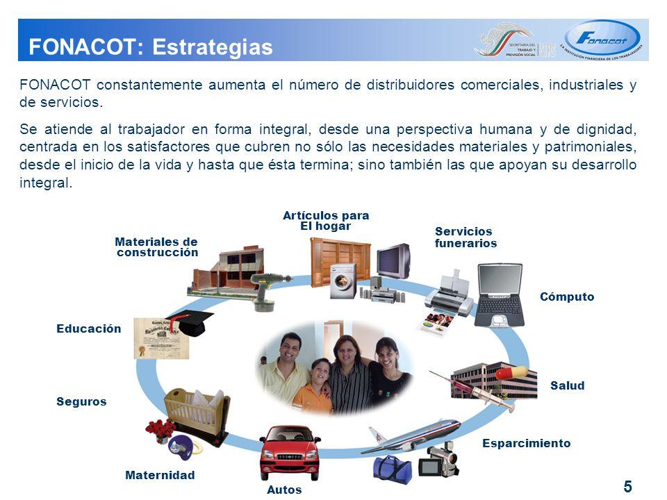 FONACOT: Estrategias FONACOT constantemente aumenta el número de distribuidores comerciales, industriales y de servicios.