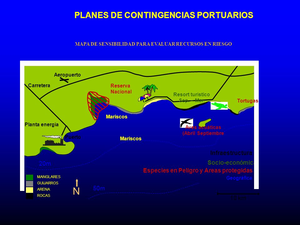 N PLANES DE CONTINGENCIAS PORTUARIOS Infraestructura 20m