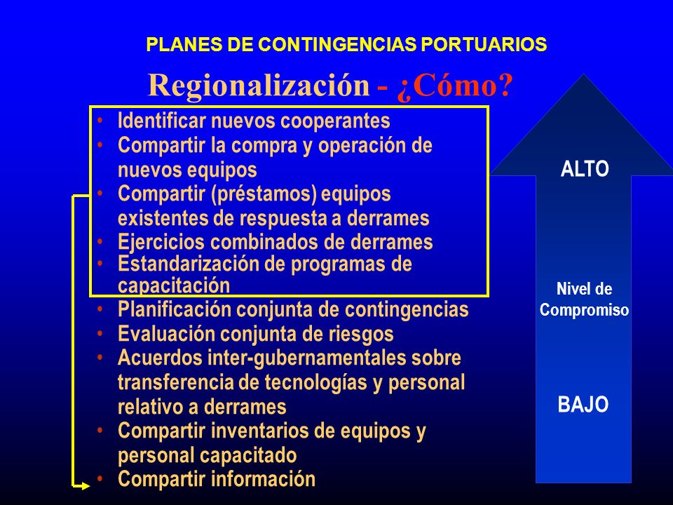 PLANES DE CONTINGENCIAS PORTUARIOS Regionalización - ¿Cómo