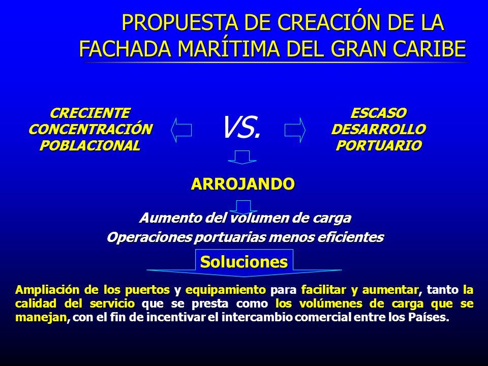 VS. PROPUESTA DE CREACIÓN DE LA FACHADA MARÍTIMA DEL GRAN CARIBE