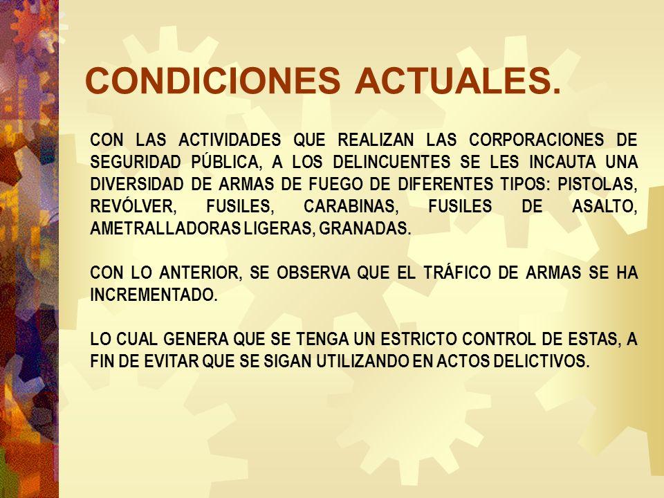 CONDICIONES ACTUALES.