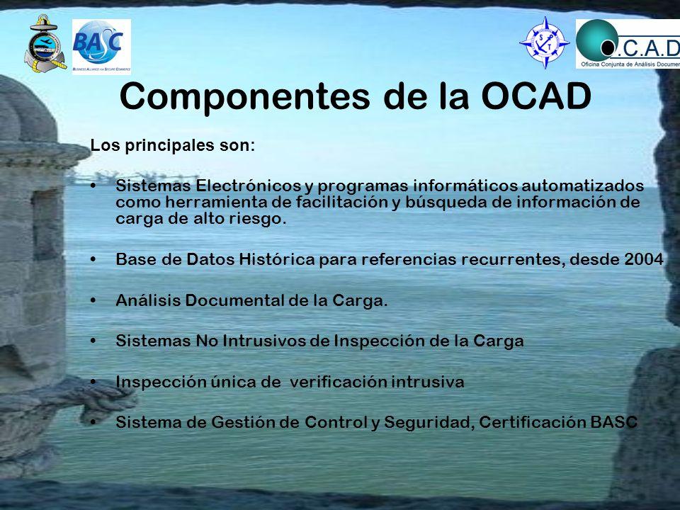 Componentes de la OCAD Los principales son: