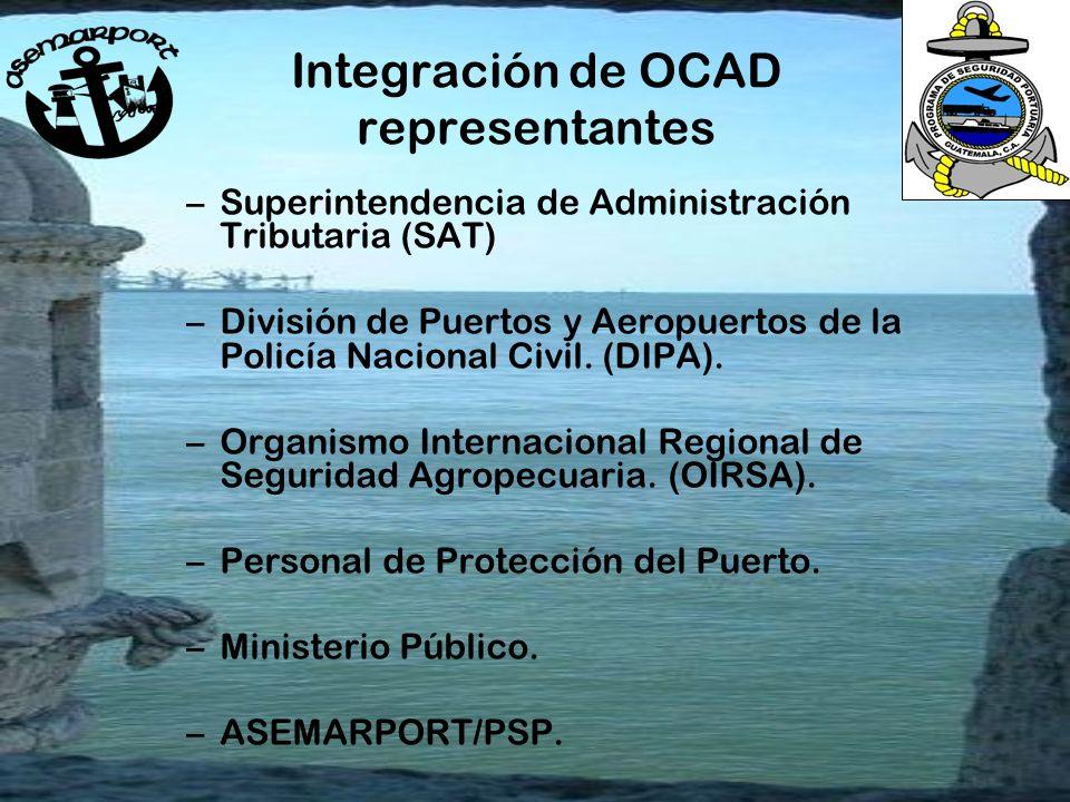 Integración de OCAD representantes
