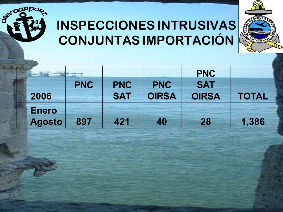 INSPECCIONES INTRUSIVAS CONJUNTAS IMPORTACIÓN