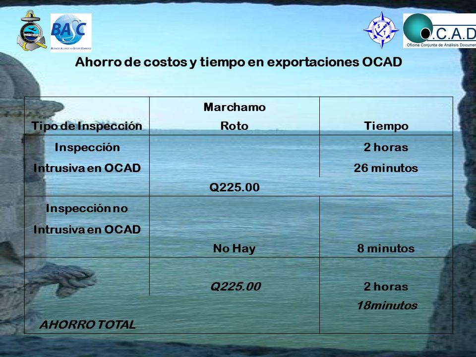 Ahorro de costos y tiempo en exportaciones OCAD