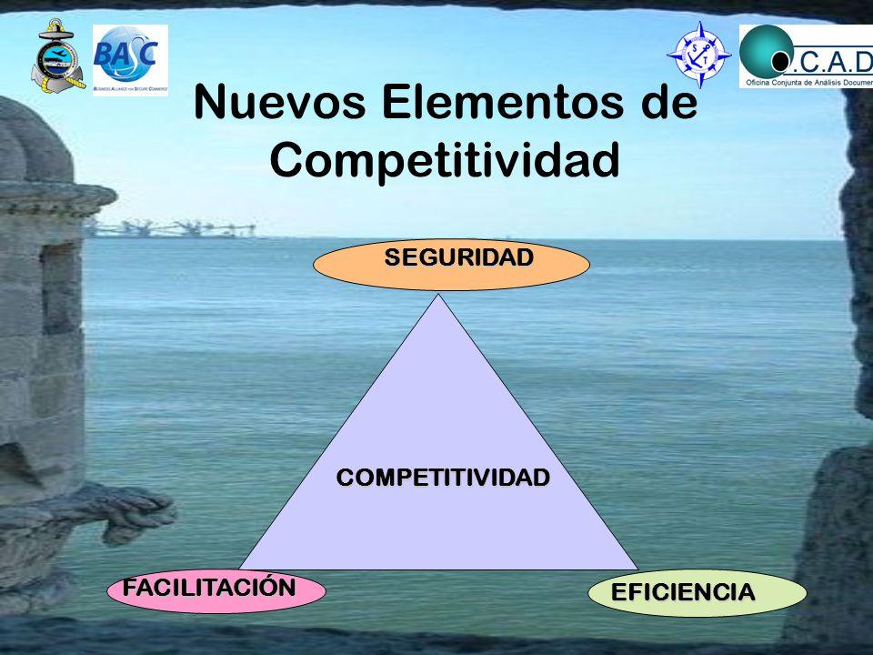 Nuevos Elementos de Competitividad