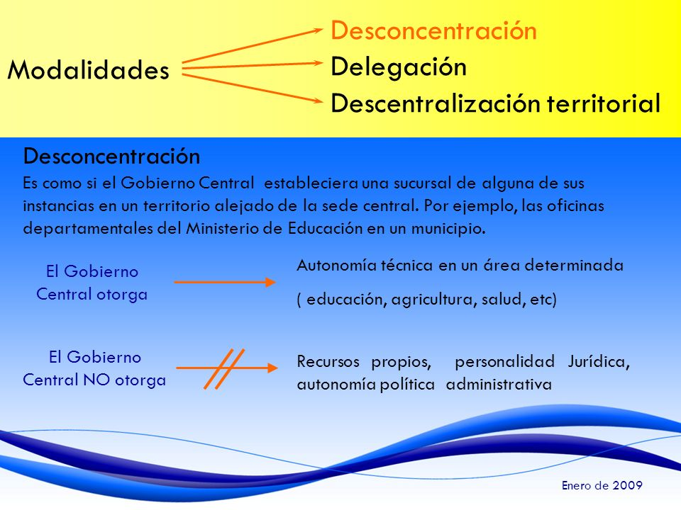 Descentralización territorial