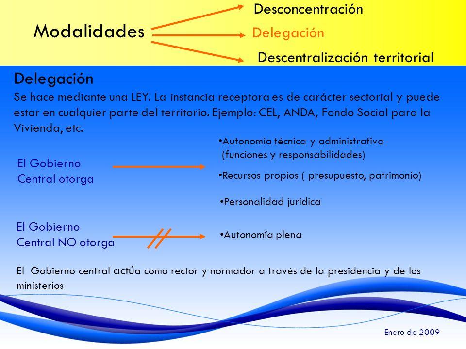 Desconcentración Modalidades Delegación Descentralización territorial