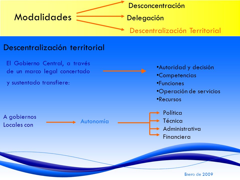 Descentralización territorial
