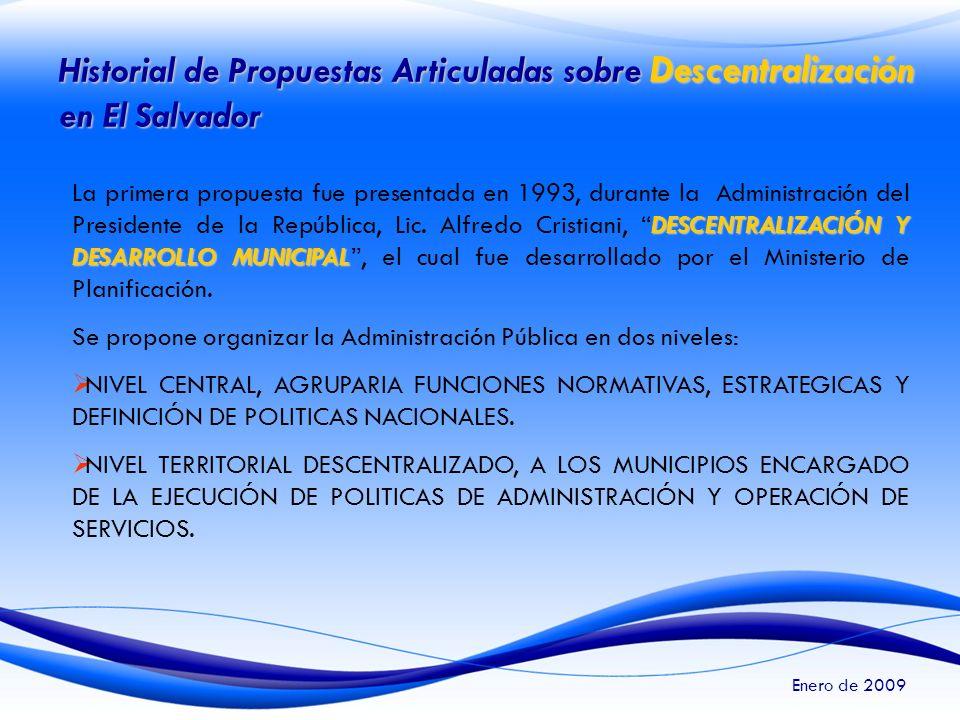 Historial de Propuestas Articuladas sobre Descentralización en El Salvador