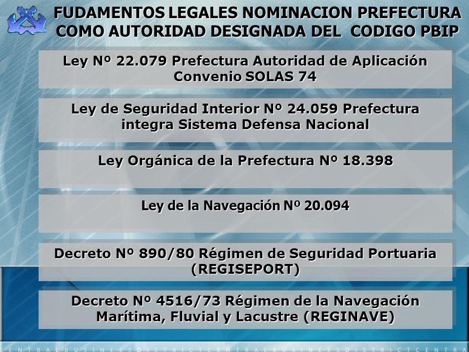 FUDAMENTOS LEGALES NOMINACION PREFECTURA COMO AUTORIDAD DESIGNADA DEL CODIGO PBIP