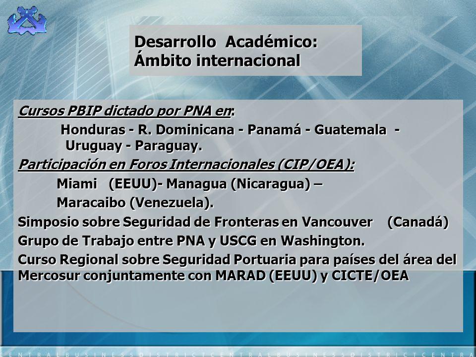 Desarrollo Académico: Ámbito internacional