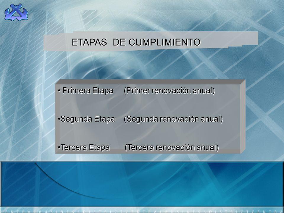 ETAPAS DE CUMPLIMIENTO