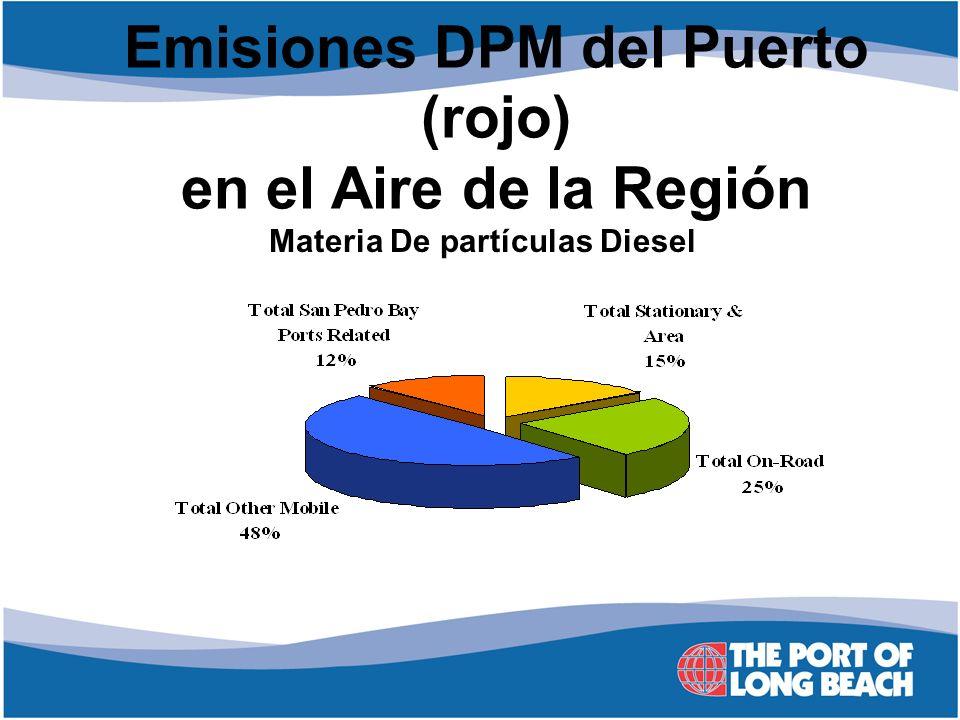 Emisiones DPM del Puerto (rojo) en el Aire de la Región