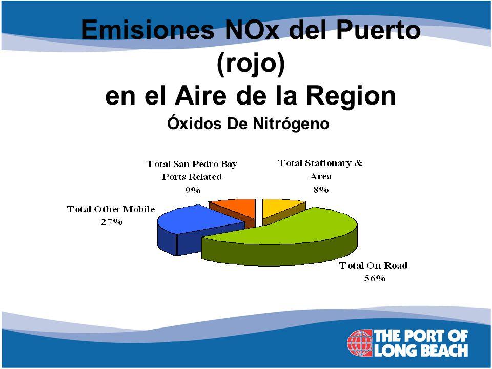 Emisiones NOx del Puerto (rojo) en el Aire de la Region