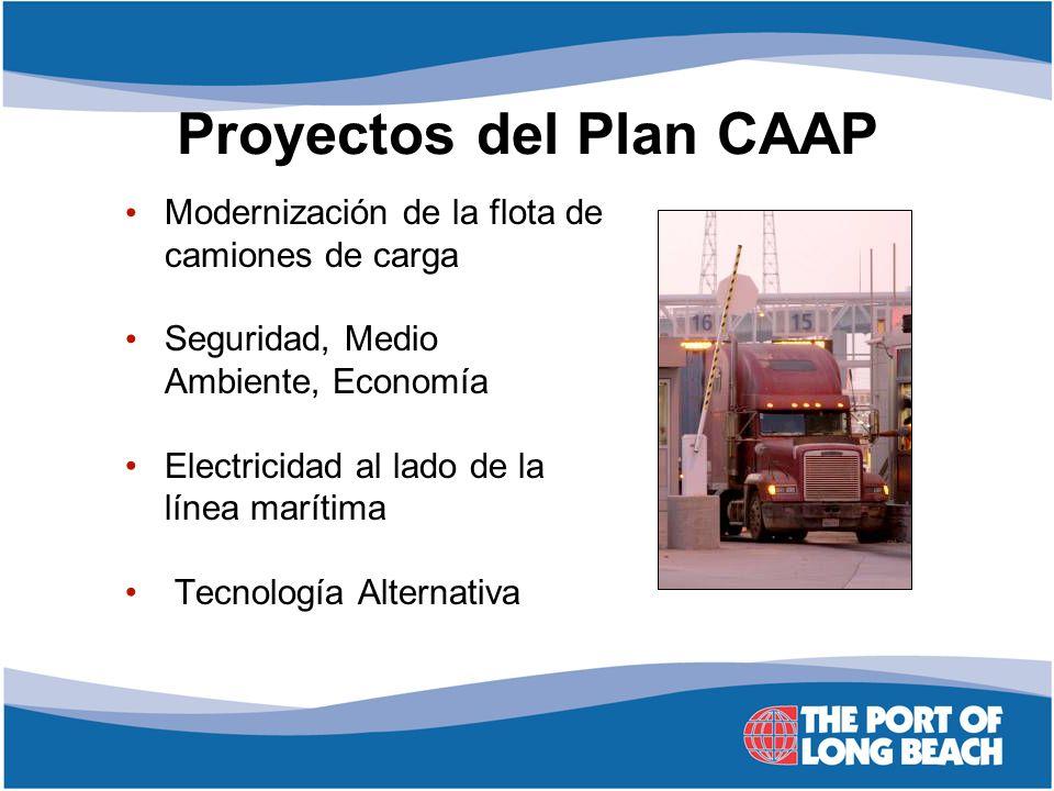 Proyectos del Plan CAAP