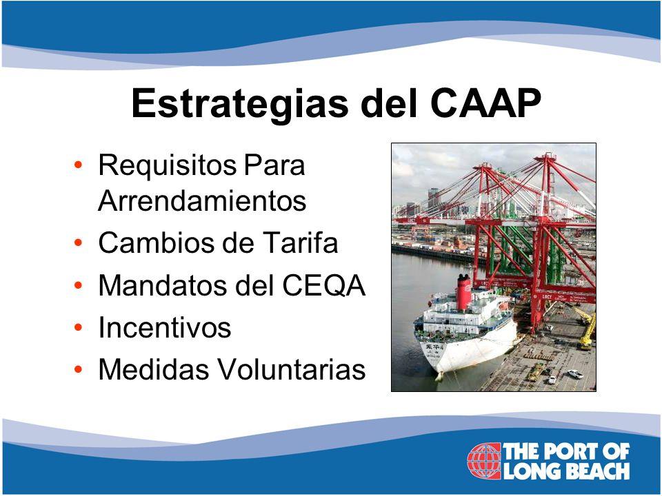 Estrategias del CAAP Requisitos Para Arrendamientos Cambios de Tarifa