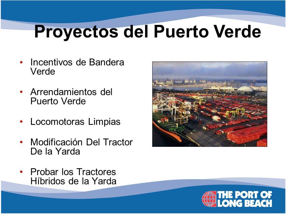 Proyectos del Puerto Verde