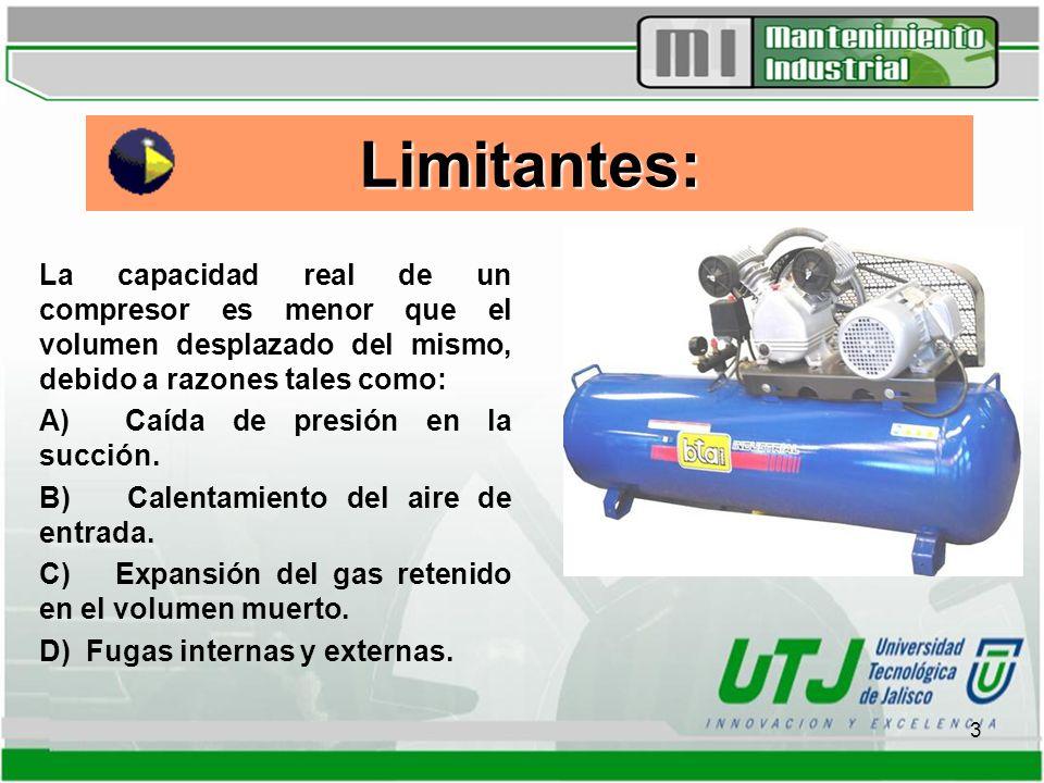 compresor de aire partes. limitantes: la capacidad real de un compresor es menor que el volumen desplazado del mismo aire partes