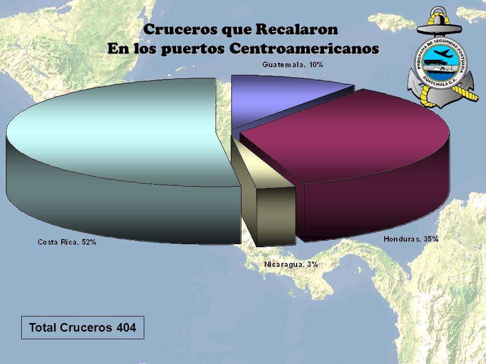Cruceros que Recalaron En los puertos Centroamericanos
