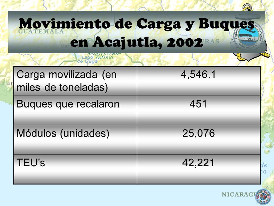 Movimiento de Carga y Buques en Acajutla, 2002