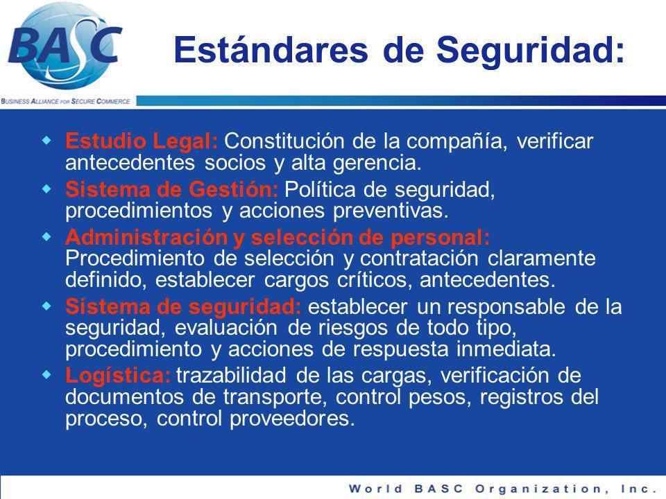 Estándares de Seguridad: