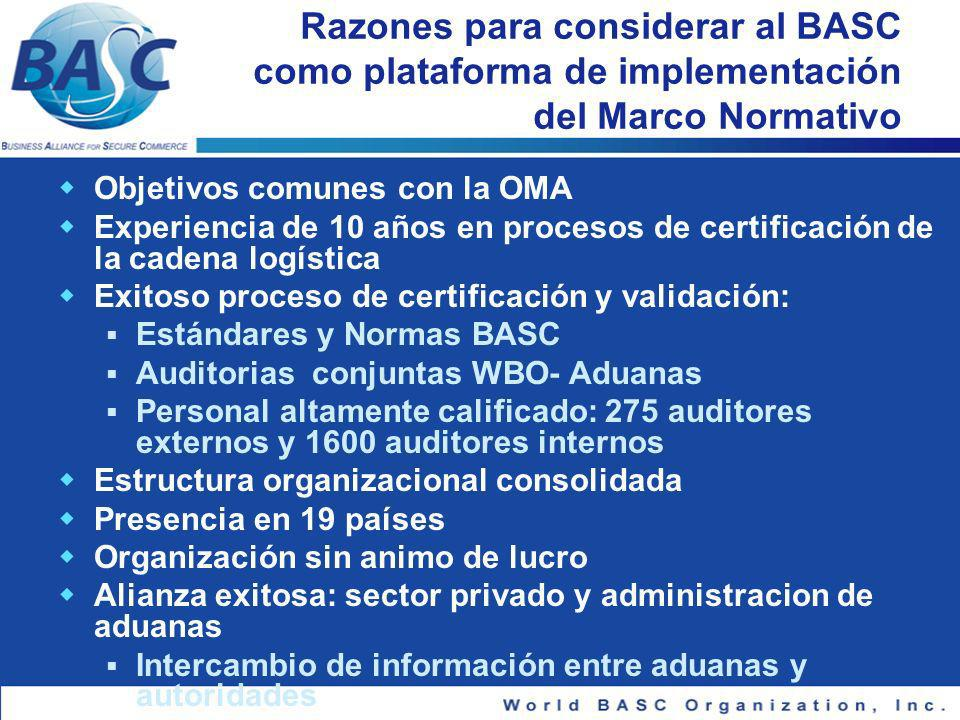Razones para considerar al BASC como plataforma de implementación del Marco Normativo