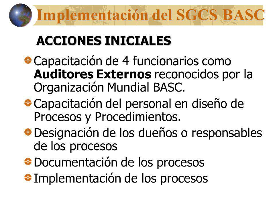 Implementación del SGCS BASC